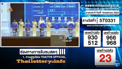 Thailand Lottery Result 16 April 2019 Live Streaming Online