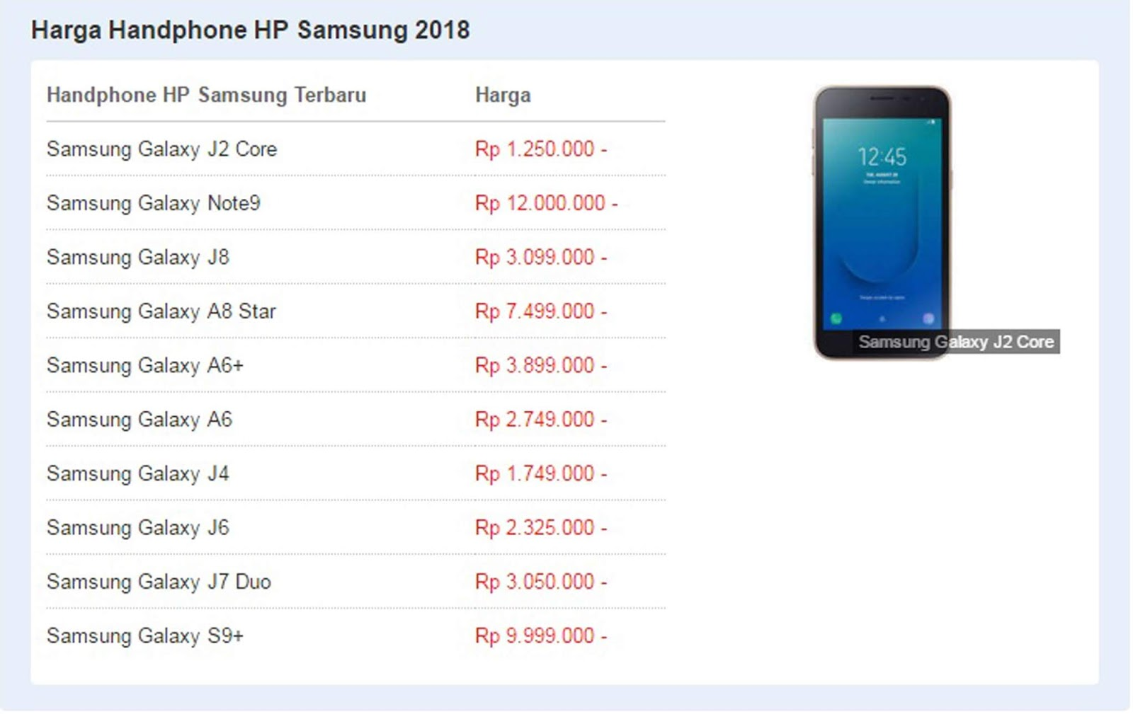 Daftar Harga Samsung Bulan Ini Memang Tidak Jauh Berbeda Dengan Agustuus