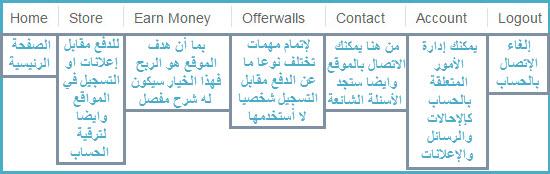 شرح كيفية الربح من موقع cashnhits ب 8 طرق متنوعة وسهلة ومضمونة