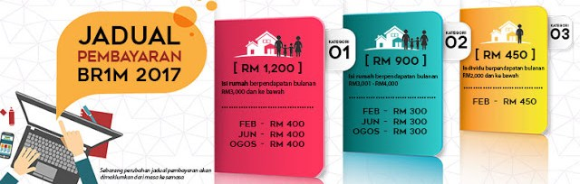 Tarikh Jadual Pembayaran BR1M 2017