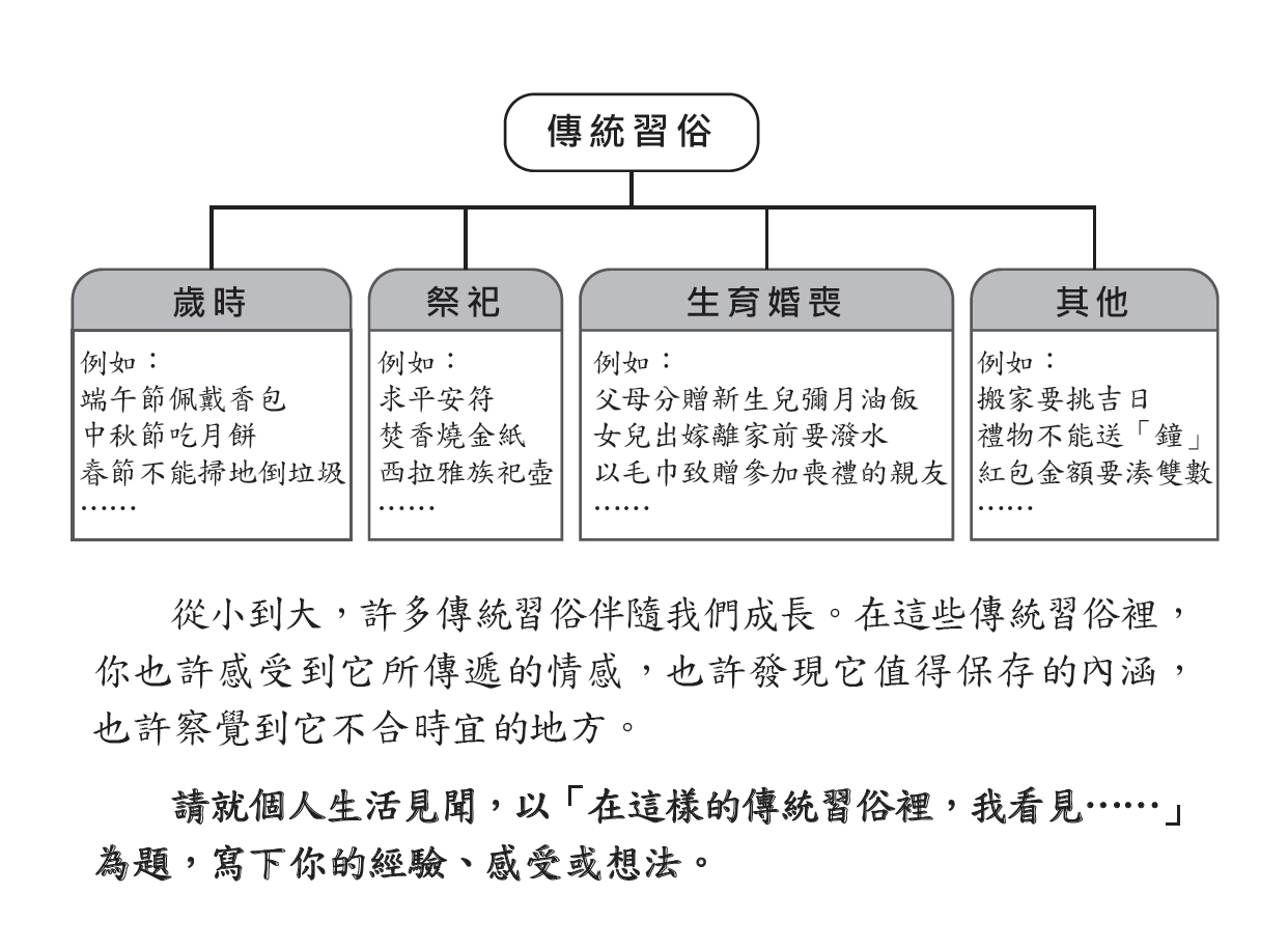 教育現場|吳寧國文講堂: 寫作的第一步(國中會考)