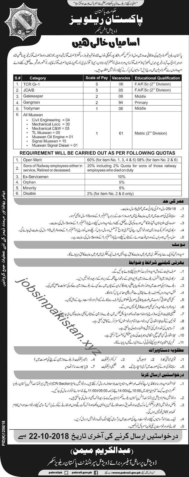 Pakistan Railway Sukkur Jobs 2018 Advertisement