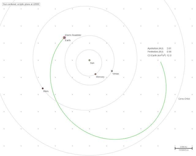 orbita falcon heavy spacex