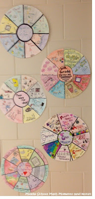 Use wheel templates to create memory wheels, vocabulary wheels, book projects and more!
