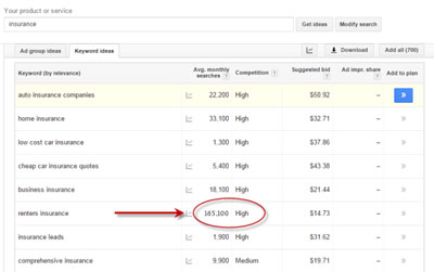 Google Keyword Planner Sebelum Reform Update