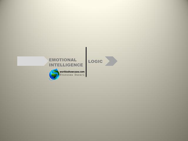 World's Showcase - Emotional Intelligence