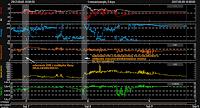 Zestawienie danych nt. wiatru słonecznego podczas następujących krótko po sobie uderzeń koronalnych wyrzutów masy z rozbłysków klasy M5.5 z 4 września i klasy X9.3 z 6 września 2017 r. Widoczny znacznie większy poziom zaburzeń przy uderzeniu drugiego CME, na czele ze składową Bt, Bz i prędkością.  Po ponad dziewięciu godzinach widoczne osłabienie Bt i przejście Bz na wartości dodatnie, wygasające aktywność geomagnetyczną akurat w trakcie około godzinnego okresu z prędkością wiatru powyżej 950 km/sek. mogącą poskutkować ekstremalną burzą magnetyczną kategorii G5 w sytuacji utrzymujących się wówczas silnych ujemnych wartości składowej Bz. Credits: DSCOVR