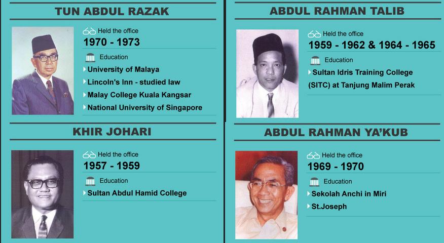 Terkini Latar Belakang Pendidikan Menteri Malaysia Dan Orang Politik Terkenal Info Yang Ramai Tidak Tahu Que Achmad Dot Com
