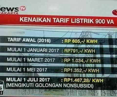 Listrik 900 VA Bebas Subsidi Meski Tarif Awalnya Rp 605/KWh, Juli ini Rp 1.467/KWh