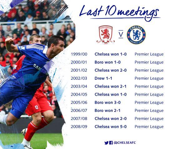 Middlesbrough vs Chelsea history
