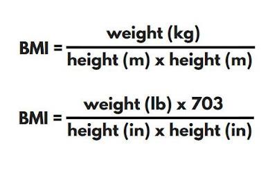 BMI-formula