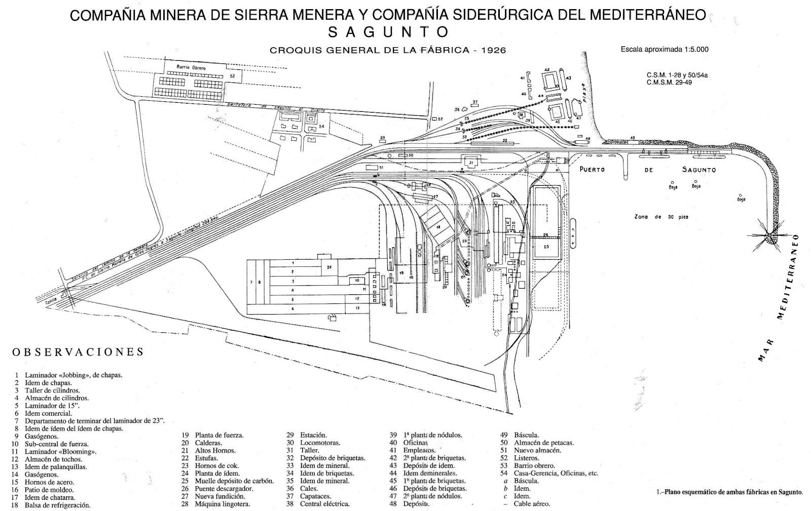 Caminos De Ferro El Sierra Menera Paseando Entre Sagunto