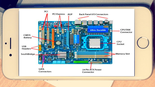 What are the motherboards on the computer and what does it work