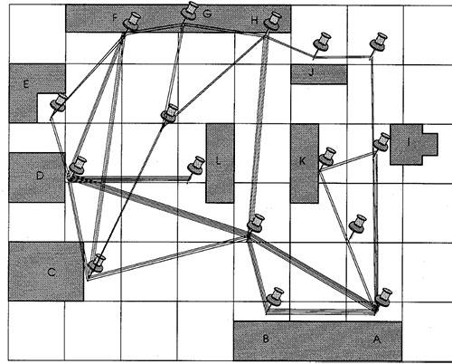 diagrama hilos