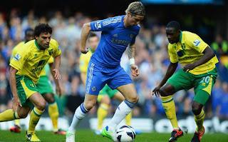 Terkini Fakta Chelsea Vs Norwich City