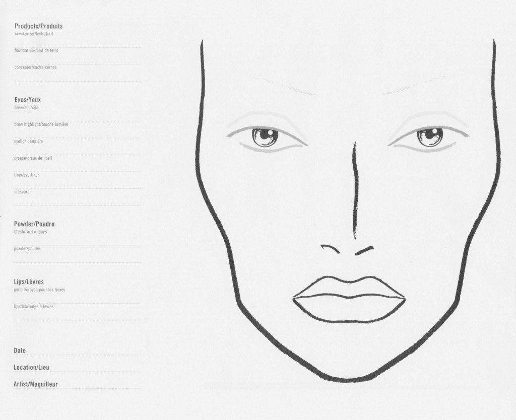 Eumemaquio Face Charts