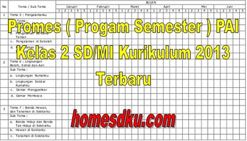 Promes ( Progam Semester ) PAI Kelas 2 SD/MI Kurikulum 2013 Terbaru
