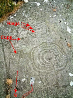 Cup-and-rings marks, radiation of waves from antenna, located in Northumberland