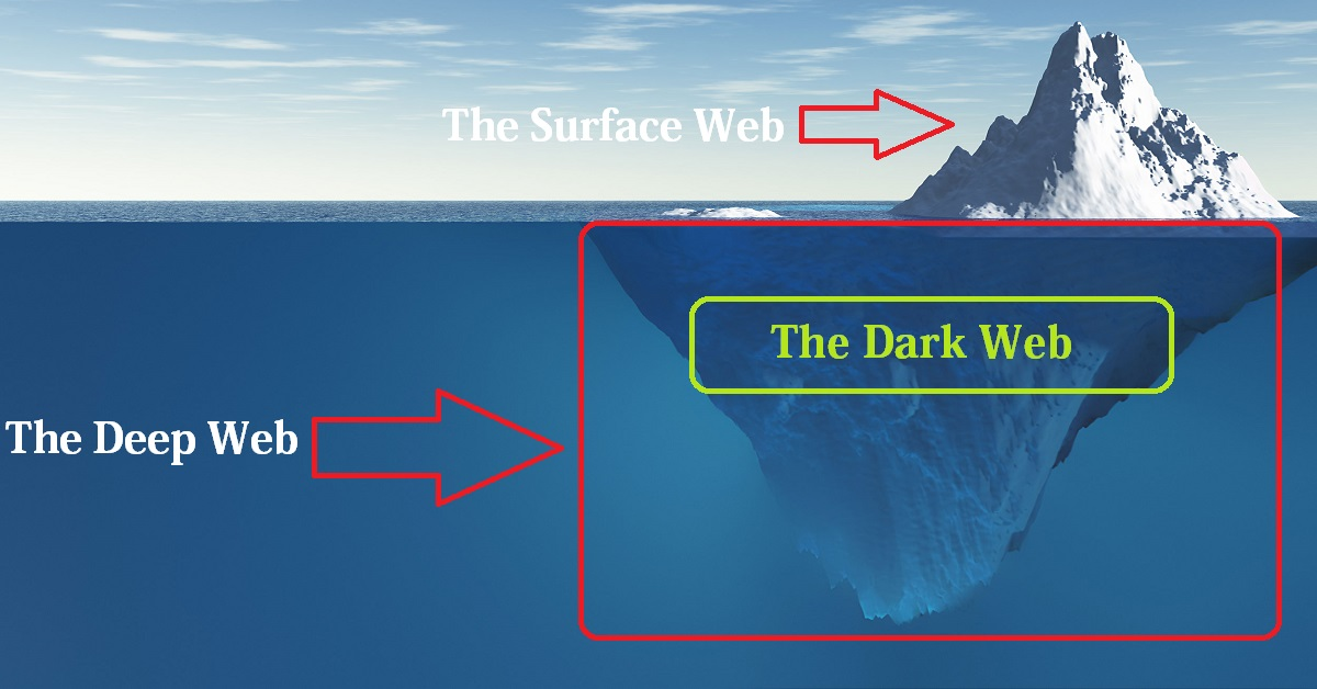 How to get into the dark web cyber pursuit how to get into the dark web vs ccuart Images