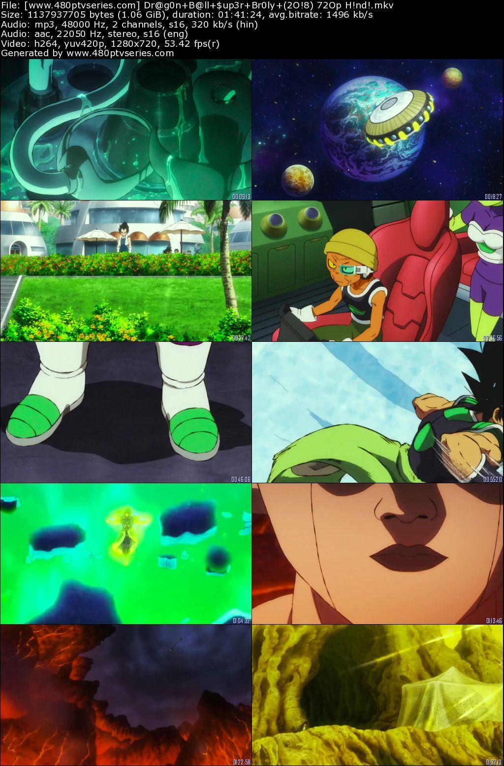 Download Dragon Ball Super Broly (2018) 1GB Full Hindi Dual Audio Movie Download 720p Bluray Free Watch Online Full Movie Download Worldfree4u 9xmovies