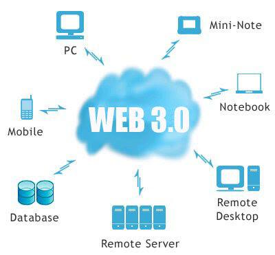 web-3.0-technology