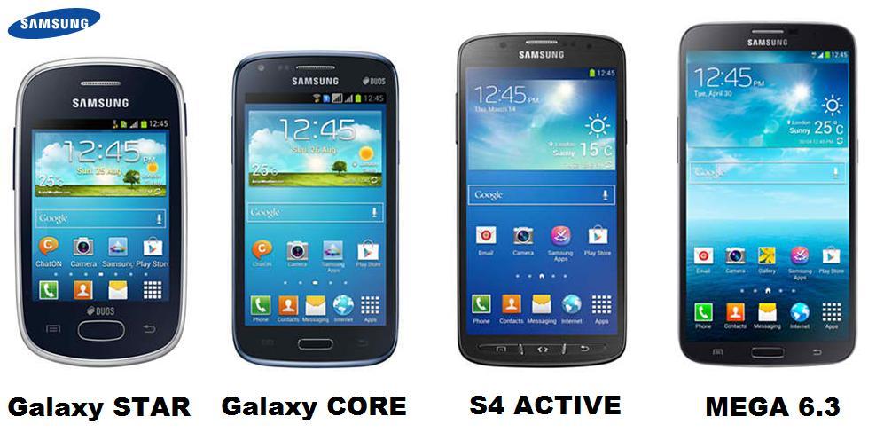 Price List 2014 Samsung Single/Dual/Quad Core Android Phones