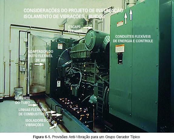 4d8c1b37a64 Bombeiroswaldo  PROJETO MECÂNICO - Fundação e Montagem - Montagem e ...