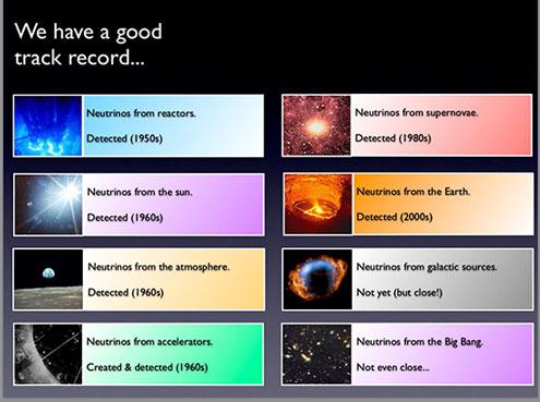 Neutrino detection is making much progress (Source: J. Formaggio, MIT)