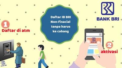 Pendaftaran internet banking bri tanpa harus ke kantor cabang