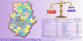 Câte taxe se colectează în București-Ilfov