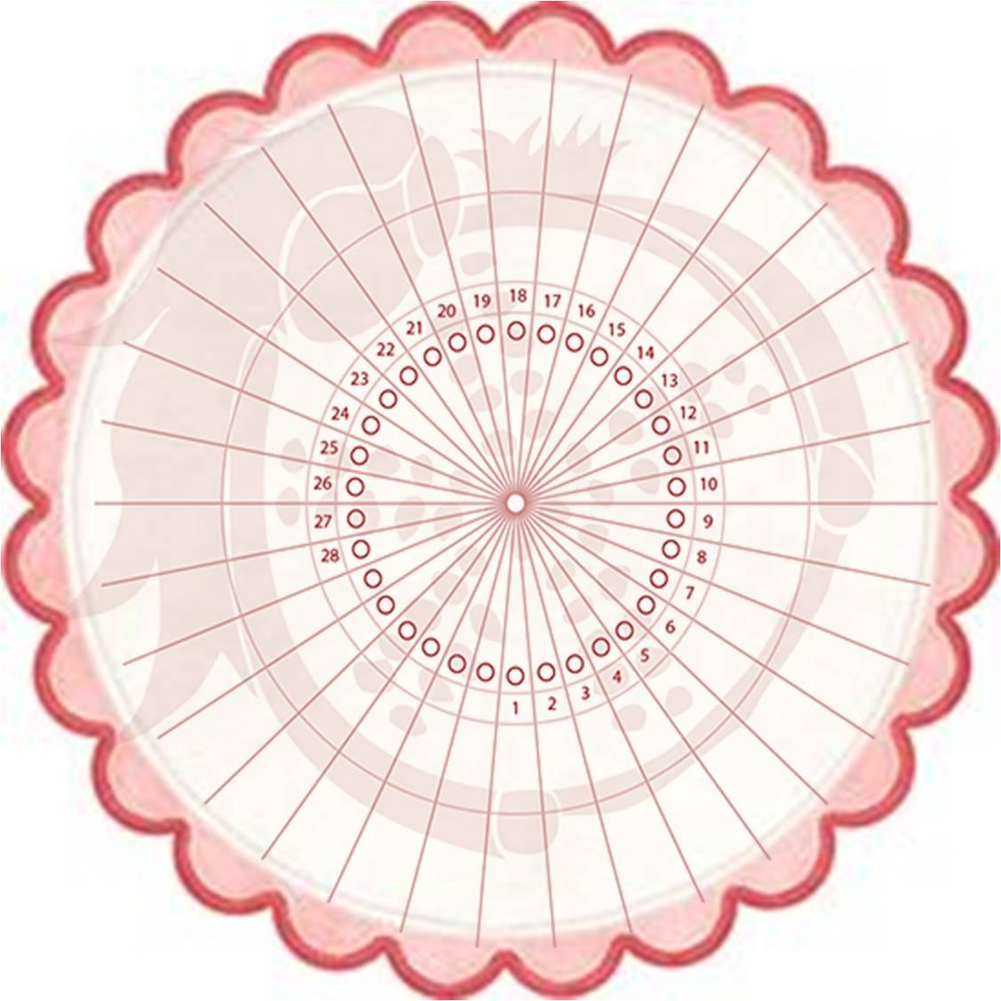 Mujeres del 5 mundo como utilizar el diagrama menstrual for Ciclo lunar julio 2016