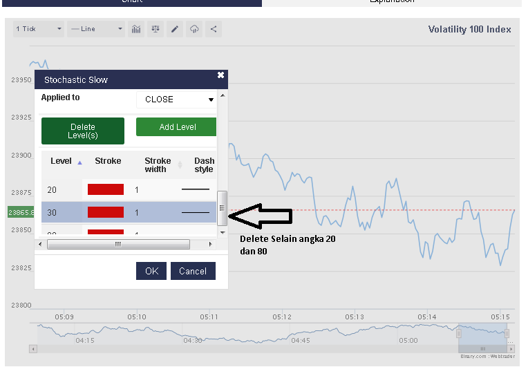 Trade binary options demo free download