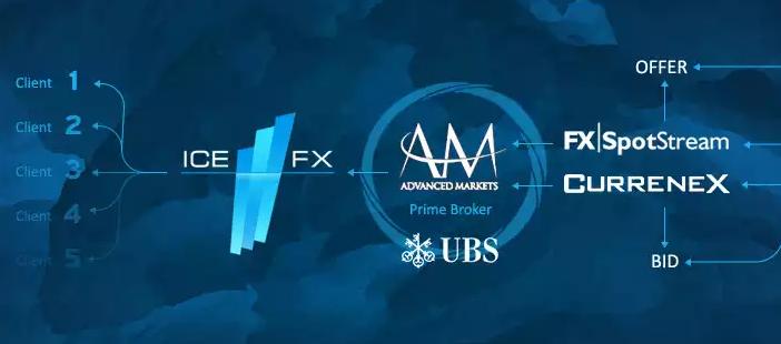 Ice fx forex