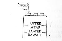 Periksa ketinggian permukaan air baterai