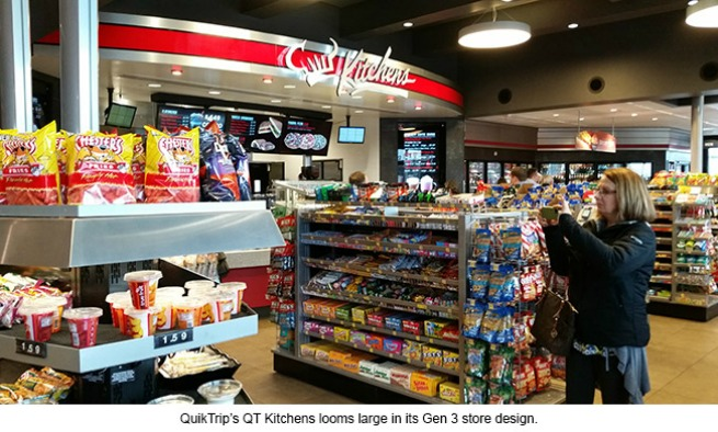 The Striped Flamingo: An Ode to the QuikTrip Gas Station