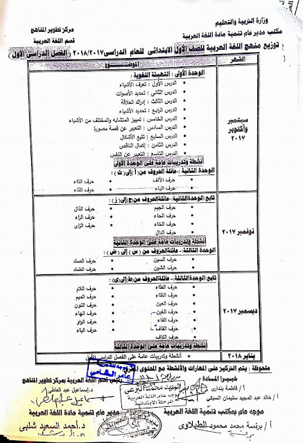 توزيع منهج العربي ترم اول 2018