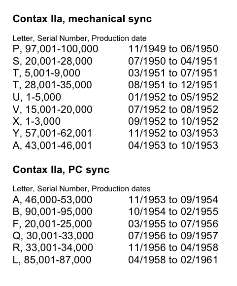 Leica Contax: Contax cameras serial numbers