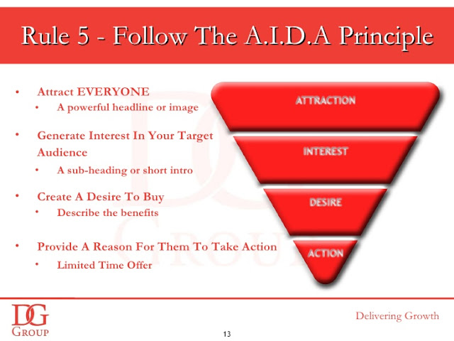 Dahsyatnya AIDA, Formula Marketing Terbukti Paling Efektif selama 90 Tahun