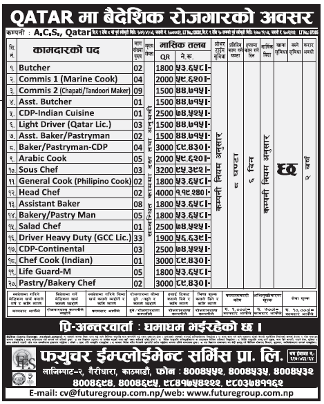 Jobs in Qatar for Nepali, Salary Rs 1,19,240