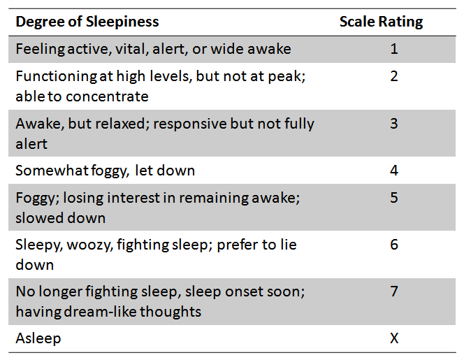 Sleep Scale Stanford 6 Year Old Bedwetting Suddenly New