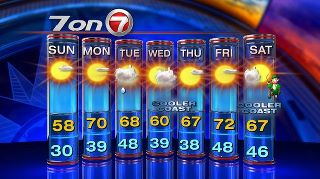 KidFrank com: Gorgeous Weather, Channel 7 Boston Seven Day