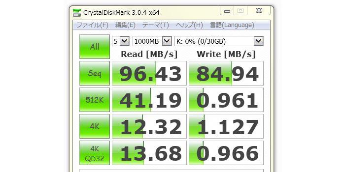 Panasonic「RP-SMGB32GJK」のベンチマークテスト
