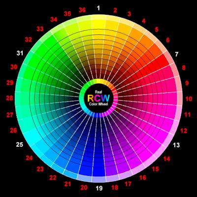 عالم الألوان √الألوان »الأساسية ® الثانوية ® الوسطية ® ..وجميع نتائج المزج بين الالوان 1219842654.png