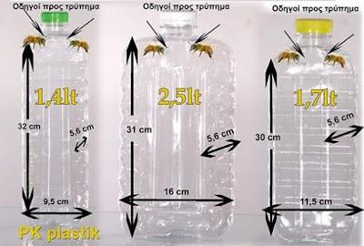 Μελισσοκομικό μπουκάλι τροφοδότης