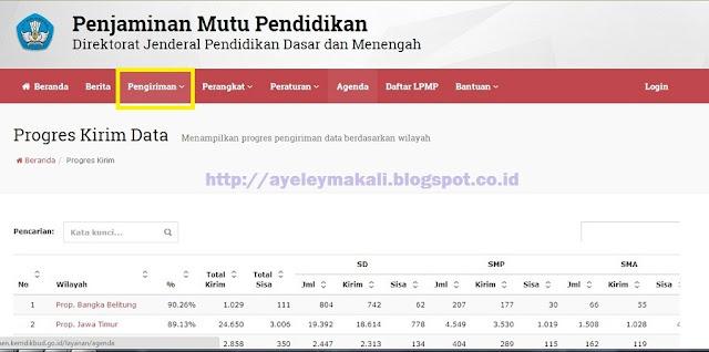 http://ayeleymakali.blogspot.co.id/2016/11/tutorial-cek-progres-pengiriman.html