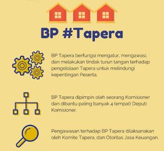 perbedaan bapertarum pns dengan BP Tapera