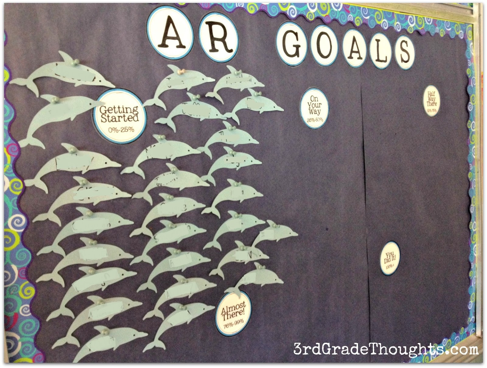 Tracking Accelerated Reader Goals In Class Freebies 3rd Grade