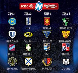 Comenzó la XXI Edición del ICBC Nacional de Clubes 2016