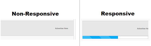 Responsive vs non-responsive ad