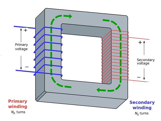 step up transformer क्या है कैसे काम करता है